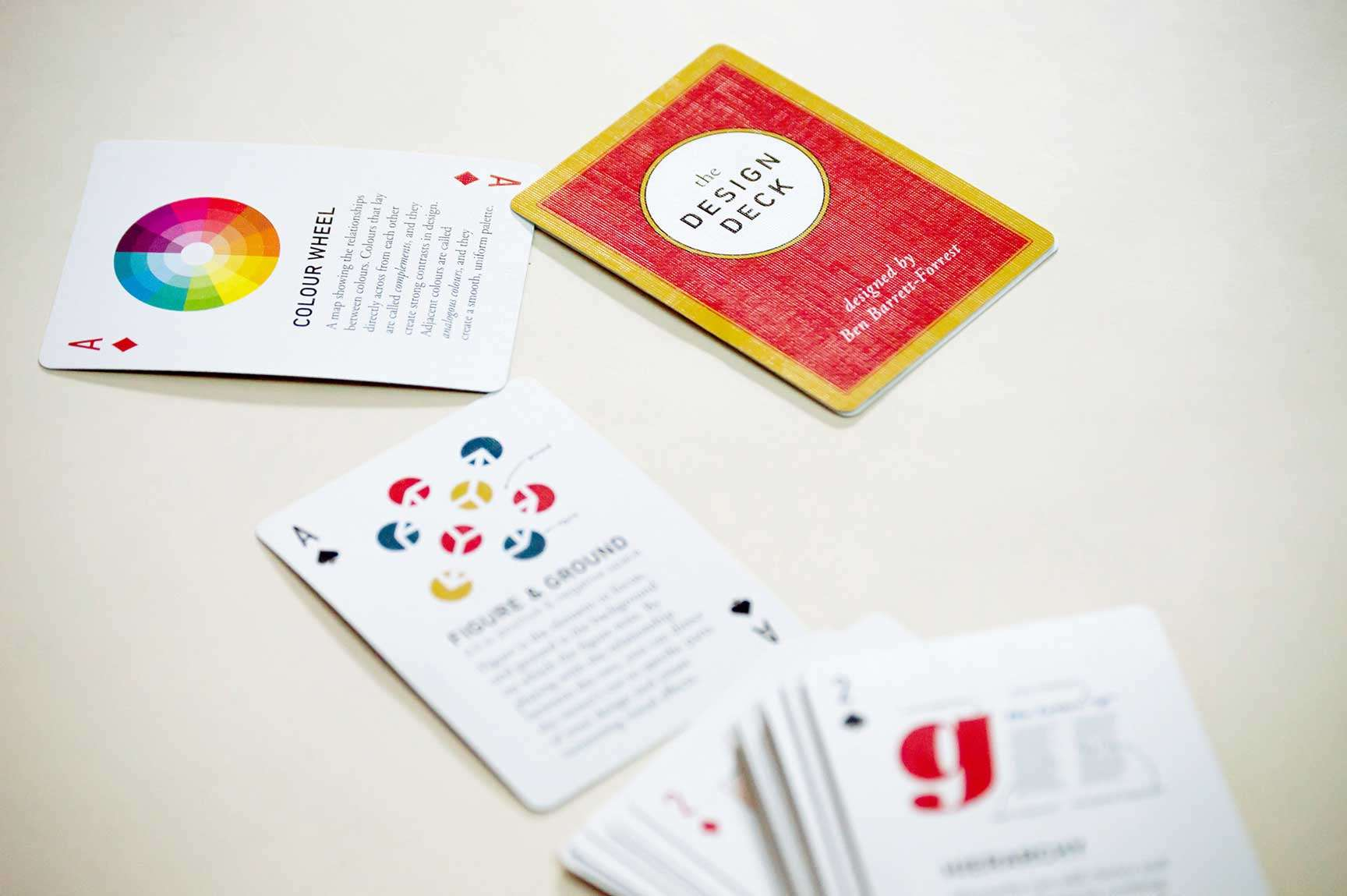 Business Cards and corporate design examples